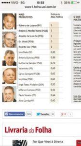 g n 365 1z8l 168x300 - Folha de São Paulo: Ricardo Izar é um dos 5 deputados federais mais produtivos da Câmara