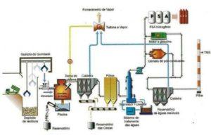 g n 469 0n7q 300x199 - Deputado Ricardo Izar inclui tecnologia sustentável no PAC