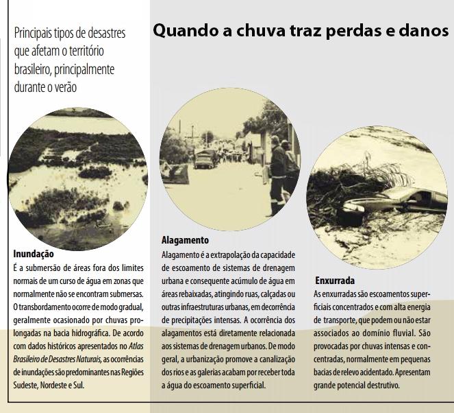 chuvas - Proximidade do verão aciona alerta para desastres naturais.