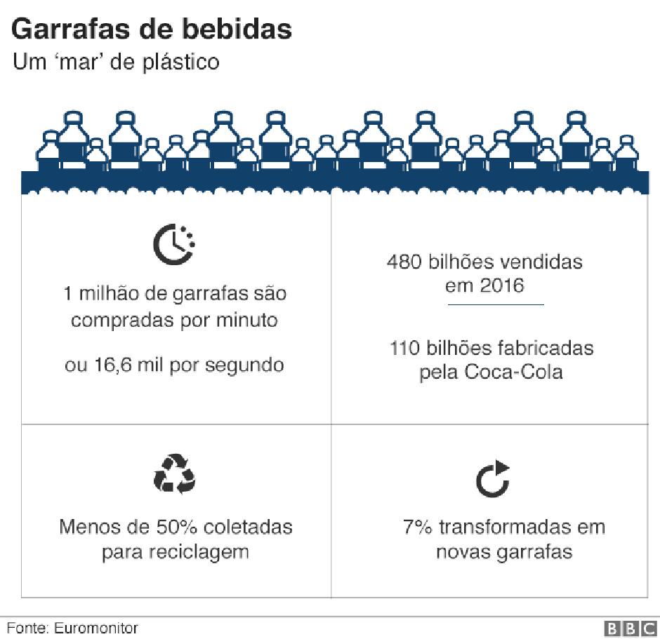 99226245plasticplanet4640 nc - Cinco gráficos que explicam como a poluição por plástico ameaça a vida na Terra